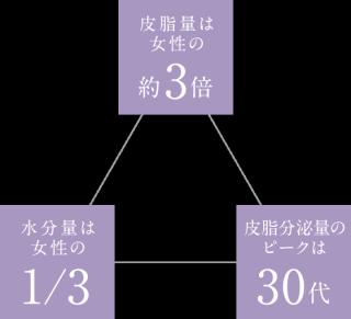 condition01